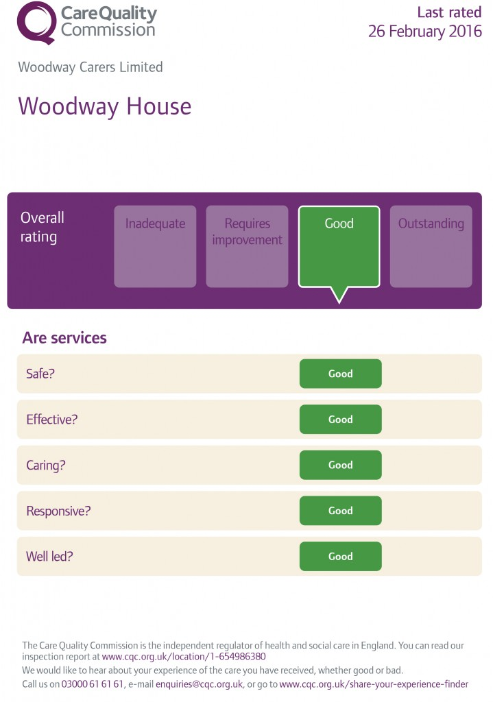 CQC-February-2016-report | Woodway House